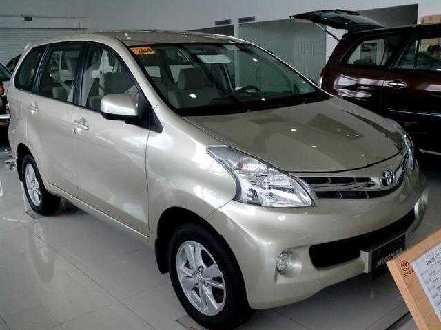 Brand New Car Lowest Price In Philippines