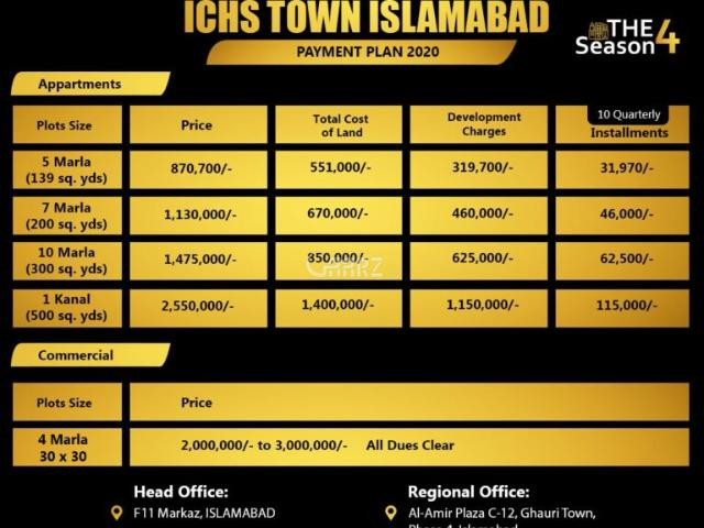 5 Marla Plot For Sale In Fateh Jang Ichs Town Phase Block N
