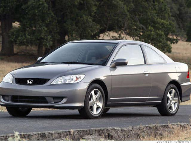 Buy used car lowest cost
