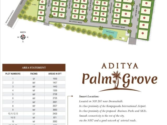 Converted Premium Residential Plots With Tons Of Amenities