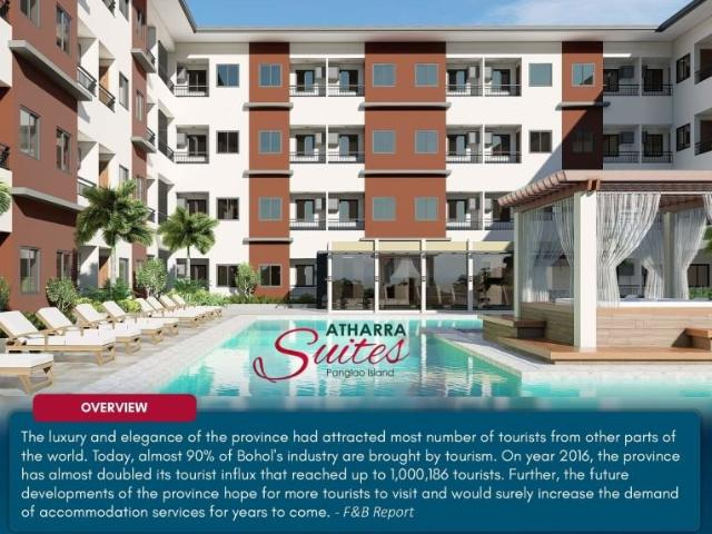 Fully Furnished Condotel Units For Sale At Panglao Island Bohol! Return On Investment As H...