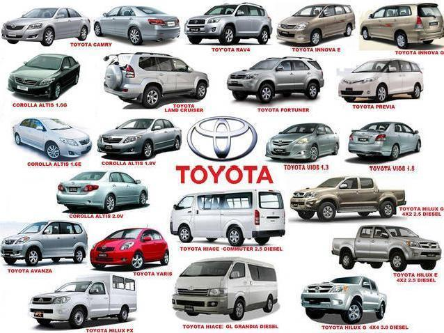 Toyota Wreckers Auckland